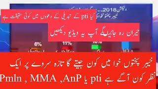 Na 10 , Na 11 who will win from KPK PTI or PMlN Dunya News Habib Akram latest servay