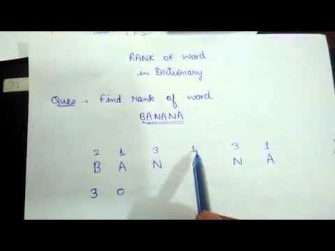 How to find rank of word in case of repeating alphabet (short trick)
