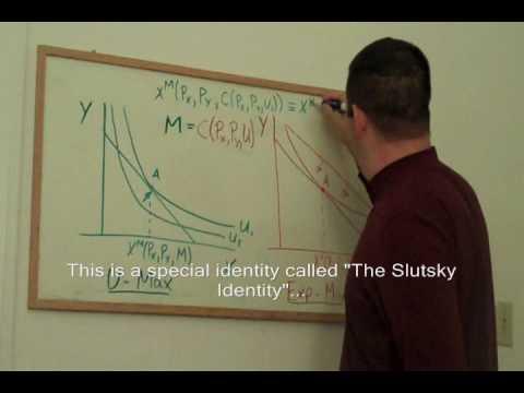 11a. The Slutsky Equation and Demand Curves