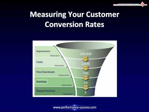 Customer Conversion Rate Formulas