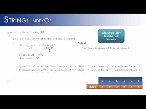 String Part 5: indexOf (Java)