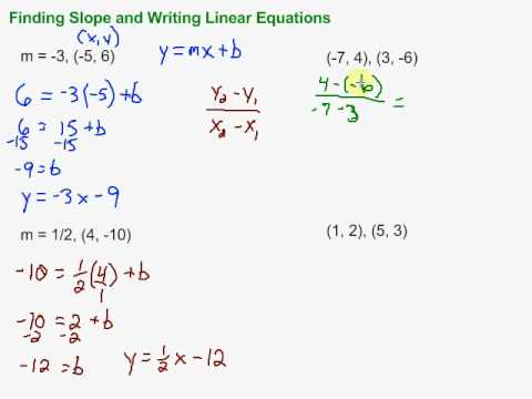 Finding Slope and Writing Linear Equations in Slope-Intercept Form