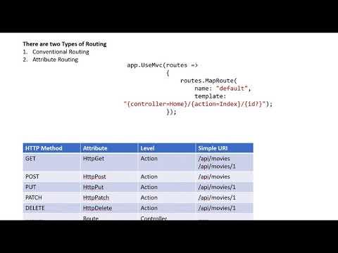 ASP.NET CORE: Returning Resources in WebAPI