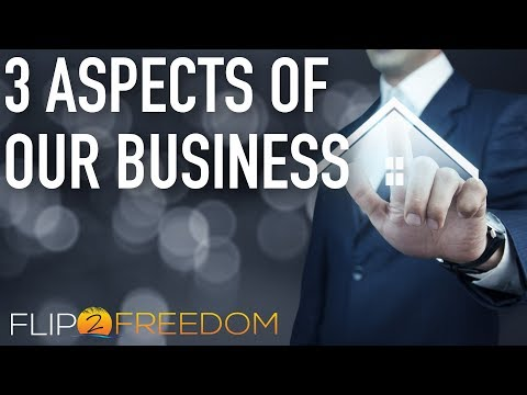 3 Aspects of Our Business- Part 1