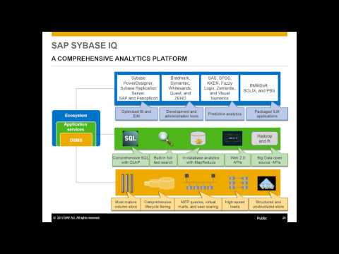 What' s New In SAP Sybase IQ 16