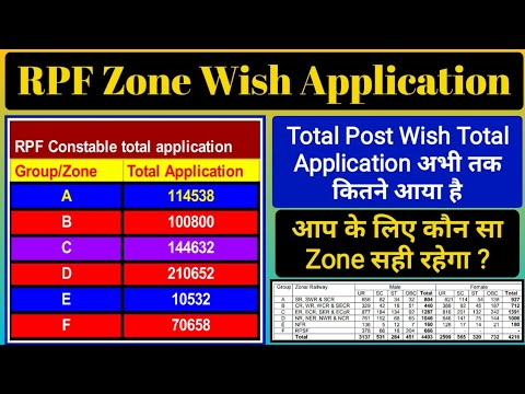 Railway RPF Total Post Wish Total Application Till Now    Best Zone To Apply RPF Application