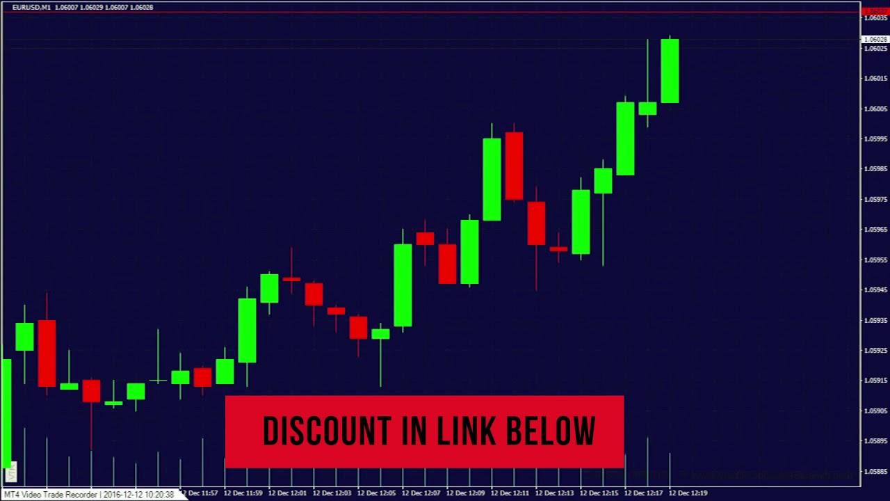 Auto Buy Sell Signal Indicator MT4