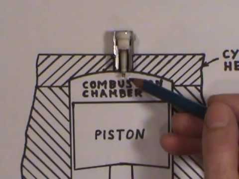 Spark Plug Heat Range explained