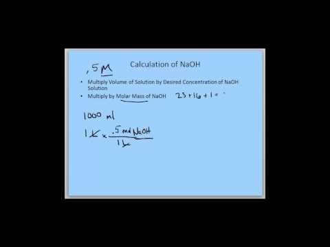 0.5 M NaOH Solution