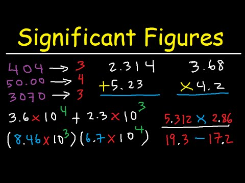 Significant Figures Made Easy!