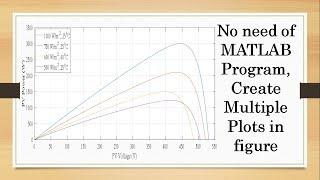 multiple plots in MATLAB Simulink, Simulation Data Inspector, MATLAB