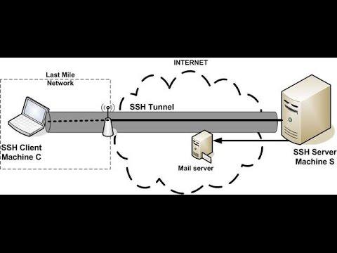 Cara Setup SSH Tunnel pada Windows