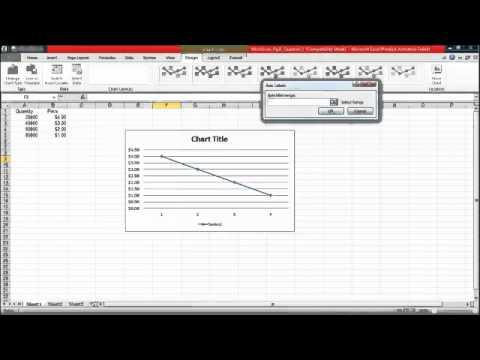 Excel Line Graph Tutorial