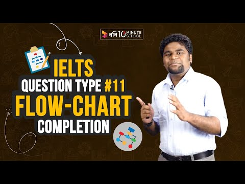 20. IELTS Question Type #11 - Flow Chart Completion