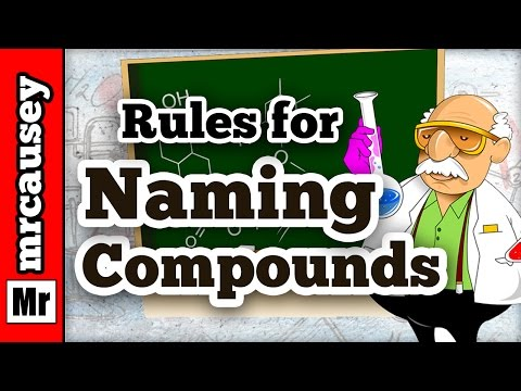 Naming Compounds in Chemistry