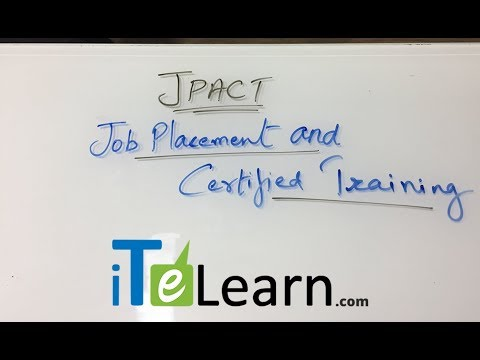 JPACT _ Job Placement & Certified Training (itelearn.com) By Karthik  -  ITeLearn
