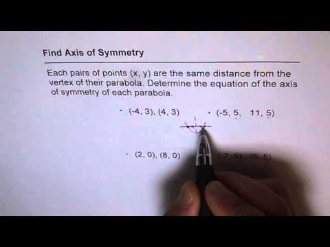 Find Axis of Symmetry From Given Points