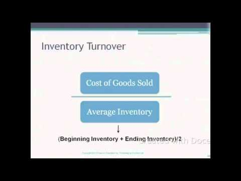6.10 Inventory Turnover and Gross Profit Percentage Ratios