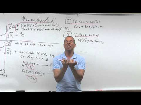 Earnings Per Share: Treasury Stock Method
