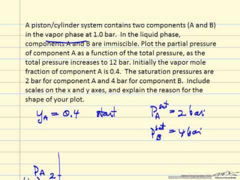 Partial Pressure above Immiscible Liquids (Review)