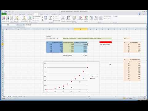 Margules parameter via nonlinear regression of data using Excel Solver