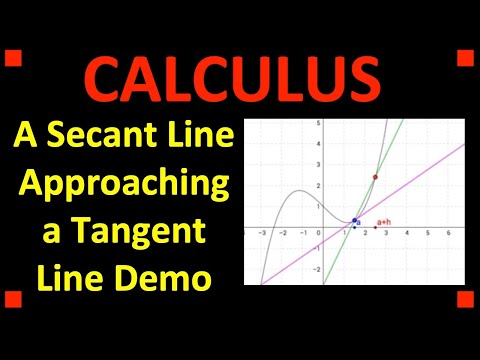 Demonstration of a Secant Line Approaching a Tangent Line