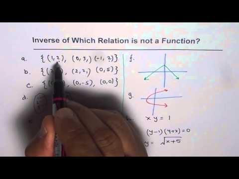 Inverse of Which Relation is Not A Function