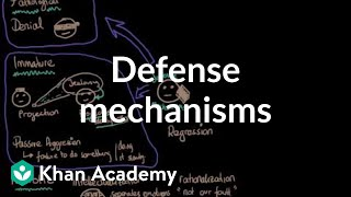 Visit us (http://www.khanacademy.org/science/healthcare-and-medicine) for health and medicine content or (http://www.khanacademy.org/test-prep/mcat) for MCAT related content. These videos do not provide medical advice and are for informational purposes only. The videos are not intended to be a substitute for professional medical advice, diagnosis or treatment. Always seek the advice of a qualified health provider with any questions you may have regarding a medical condition. Never disregard professional medical advice or delay in seeking it because of something you have read or seen in any Khan Academy video.  Watch the next lesson: https://www.khanacademy.org/test-prep/mcat/behavior/theories-personality/v/freud-death-drive-reality-principle-and-pleasure-principle?utm_source=YT&utm_medium=Desc&utm_campaign=mcat  Missed the previous lesson? https://www.khanacademy.org/test-prep/mcat/behavior/theories-personality/v/observational-learning?utm_source=YT&utm_medium=Desc&utm_campaign=mcat  MCAT on Khan Academy: Go ahead and practice some passage-based questions!  About Khan Academy: Khan Academy offers practice exercises, instructional videos, and a personalized learning dashboard that empower learners to study at their own pace in and outside of the classroom. We tackle math, science, computer programming, history, art history, economics, and more. Our math missions guide learners from kindergarten to calculus using state-of-the-art, adaptive technology that identifies strengths and learning gaps. We