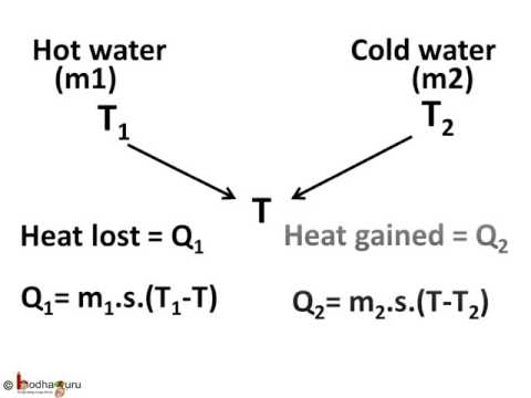 Physics - Final temperature of a mixture - Thermal properties of matter - Part 5 - English