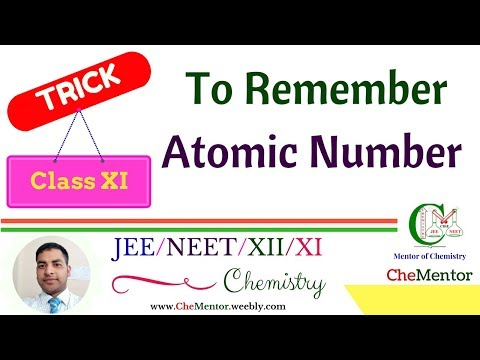 Trick to Remember Atomic Numbers of any Element