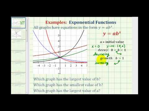 Ex:  Determine Exponential Graphs that Have Specific Characteristics - y = ab^x