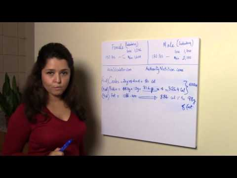 What is the Ketogenic diet and how to calculate your macros (fats, proteins and carbohydrates)