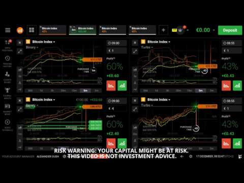 IQ Option - How to work with Bitcoin on weekends for EU traders