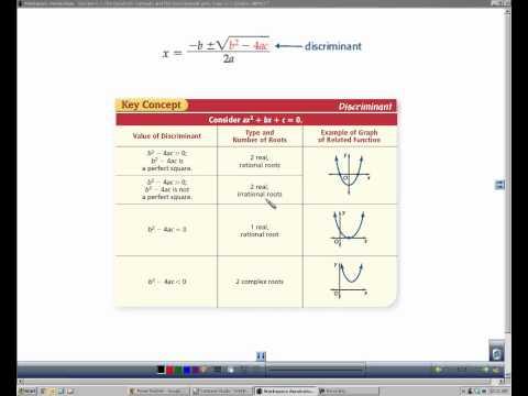 Algebra 2 Section 6 5 The Quadratic Formula and the Discriminant