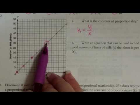 Question 2 Review Packet