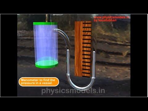 Physics- U-Tube Manometer-basics