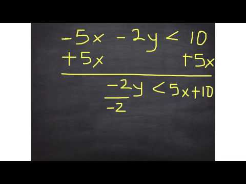 Change inequalities from Standard form to Slope intercept form