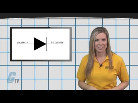 How To Find The Polarity of a Diode - A GalcoTV Tech Tip