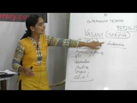 Digestion and Ayurveda Part-5 By  Dr. Akanksha Tripathi on Health HELP Talks