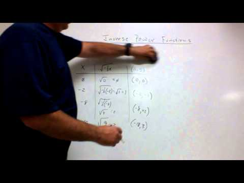 Vid5 Inverse Power Functions