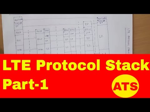 LTE  Protocol Stack   Part 1