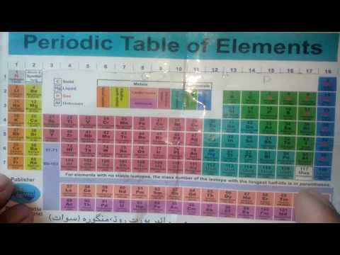 why the ionization energy of magnesium is greater than aluminum