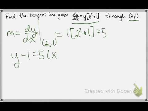 Find Equation of Tangent Line given dy/dx and a Point