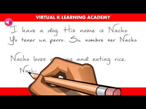 Como aprender ingles rapido y fácil gratis por internet - Método birkenbihl #2