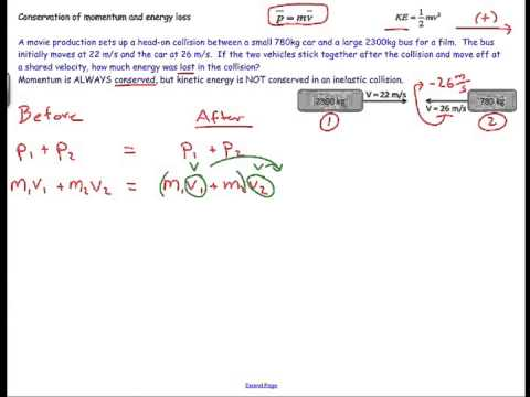 Energy Lost in an Inelastic Collision: Sample Physics Problem