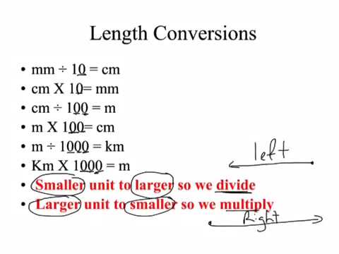 Length Conversions Year 7 Measurement