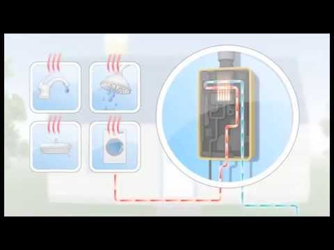 Rinnai Tankless Water Heater How It Works