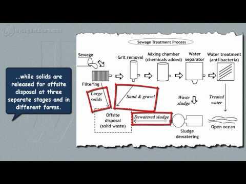 Task 1 Academic Writing: Sewage Diagram