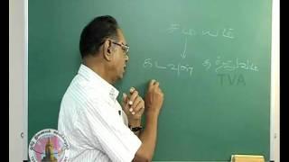 Saivam Munnurai Part-01