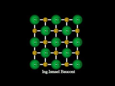 Sodium Chloride: 3D Molecule Salt
